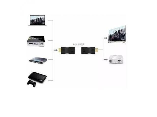 Adaptador Hdmi para Rede DVR Tela Extensor Hdmi x Rede até 30 Metros Via Cabo de Rede Rj45 - 2/6